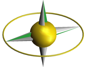 panometric compass